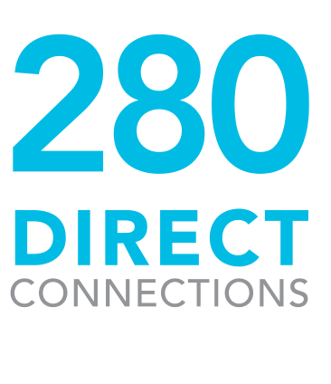 280 Direct Connections